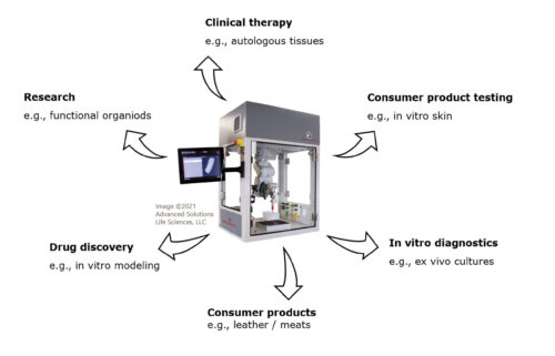 Designing and Equipping 3D Bioprinting Facilities
