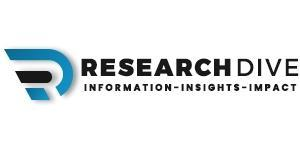 Global Computer Aided Drug Discovery Market to Witness Significant Rise in Revenue of $5,427.2 Billion in the Forecast Period, 2019-2026