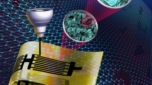 Scientists created 3D-printed graphene ink supercapacitor