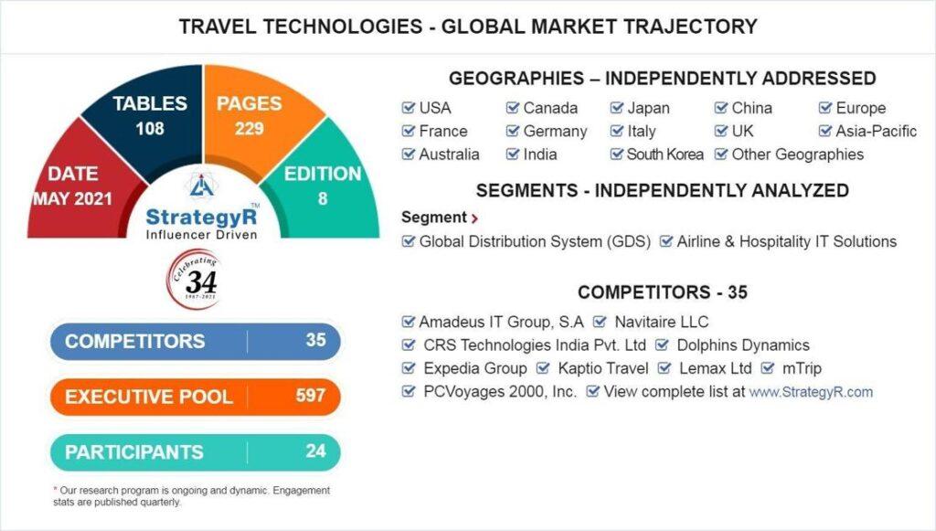 Global Travel Technologies Market to Reach $12.5 Billion by 2026   National News