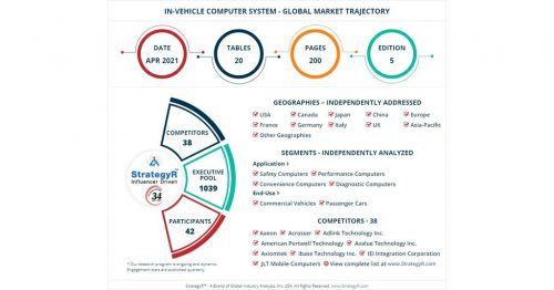 With Market Size Valued at $1 Billion by 2026, it`s a Healthy Outlook for the Global In-Vehicle Computer System Market